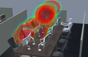 Simulations Luftströme dassault
