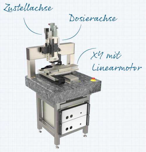 Bioprinter Zellvereinzelung