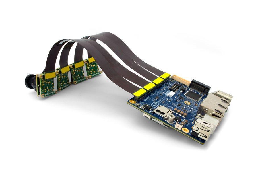 Framos Connect Tech