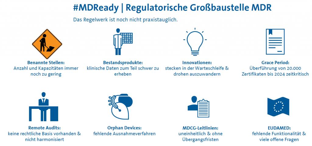 MDR-Geltungsbeginn Großbaustelle Regelwerk